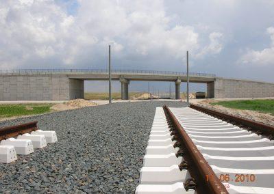 DDY Ankara – Konya Hızlı Tren Projesi